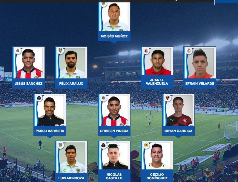 Dos Chivas, dos Pumas, un águila y Moisés Muñoz, en el 11 ideal de la jornada.