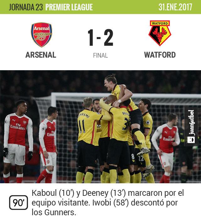 Arsenal dejó ir puntos en casa ante el Watford y desaprovechó la oportunidad de acercarse al Chelsea