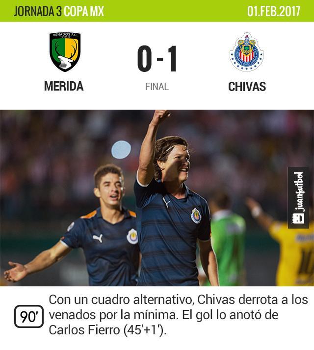 Chivas derrota a Venados en la Copa MX
