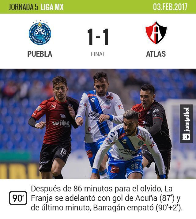 Puebla empata en el primer partido de Cardozo