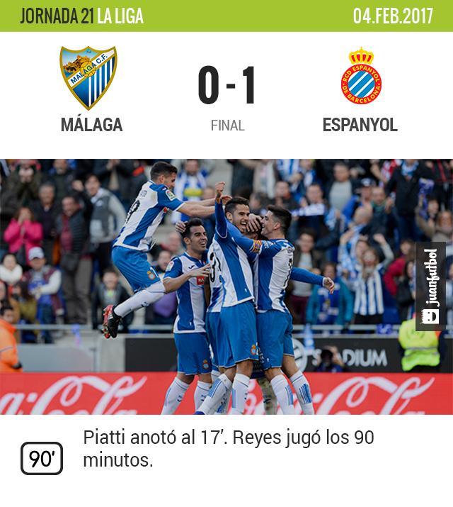 Espanyol gana