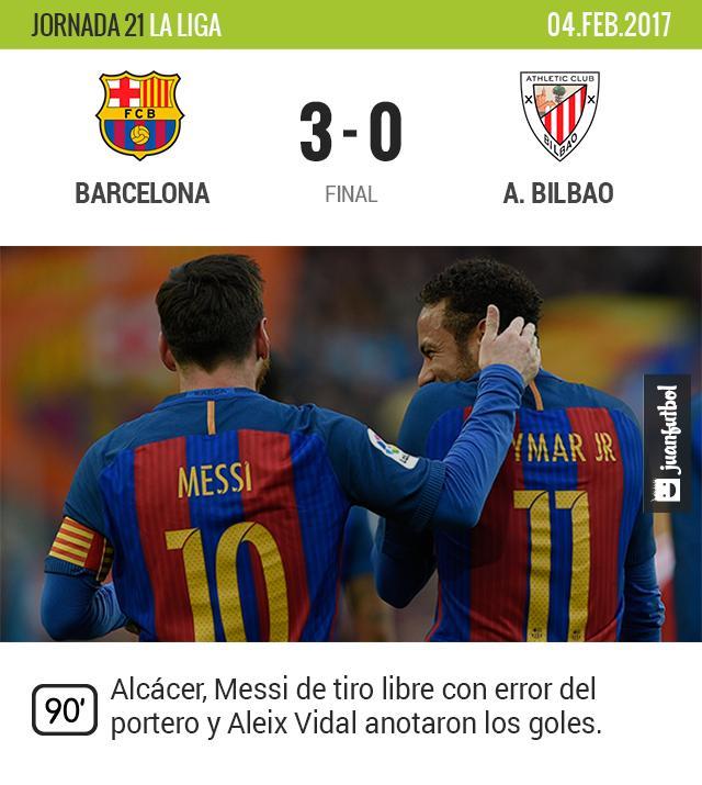 Barcelona gana con equipo parchado esperando la vuelta de la Copa del Rey