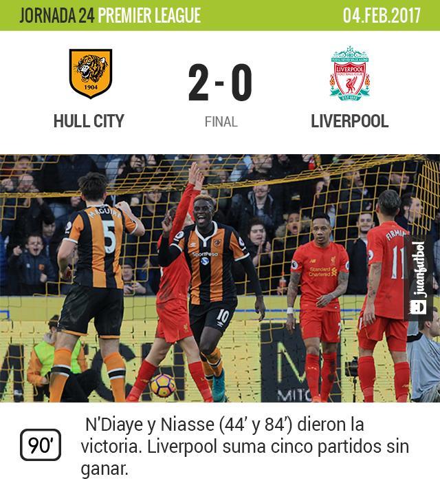 Liverpool pierde