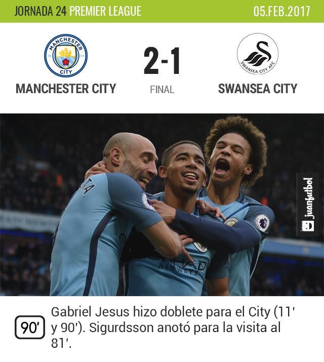 Manchester City consigue la victoria frente al Swansea.