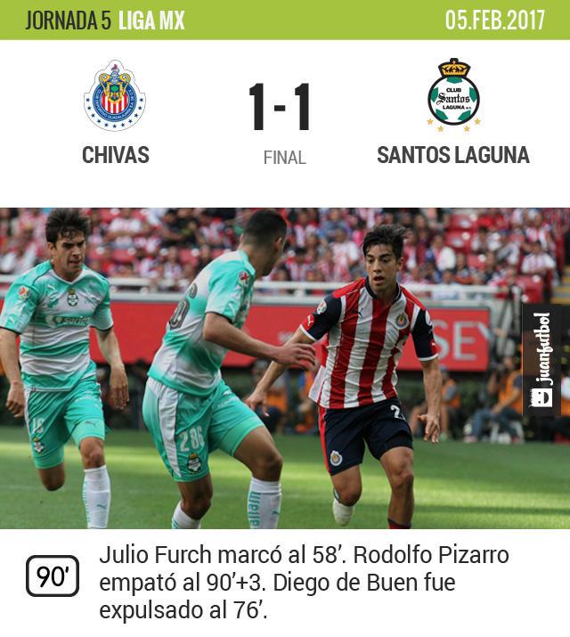 Chivas fue salvado por Rodolfo Pizarro ante Santos