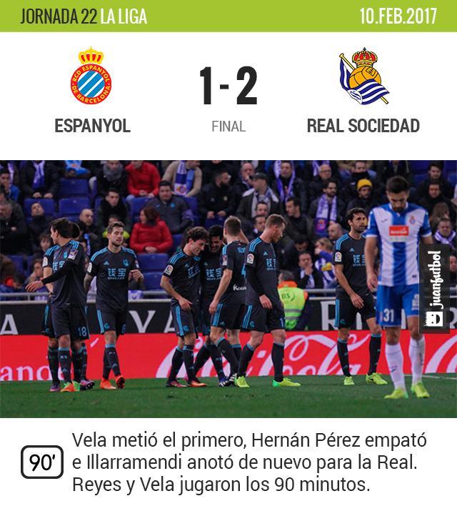 Vela hace golazo contra Diego Reyes y el Espanyol