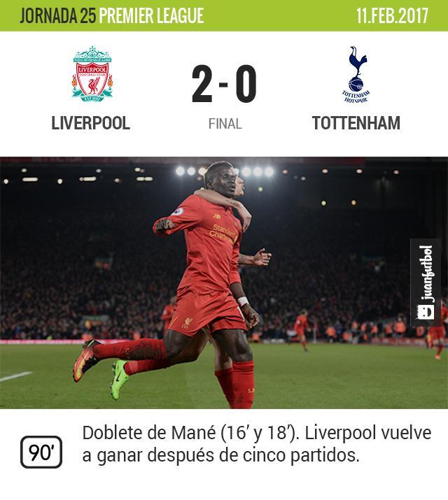 Liverpool vuelve a ganar