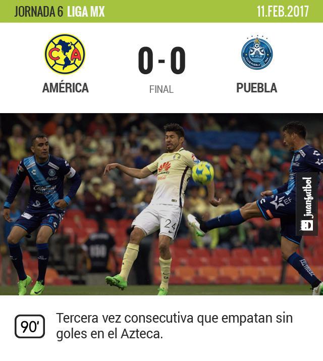 América y Puebla aburrieron al público en el Azteca