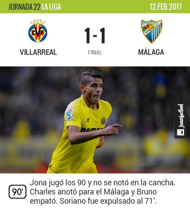 Villarreal y Jona le empatan en casa de milagro al Málaga
