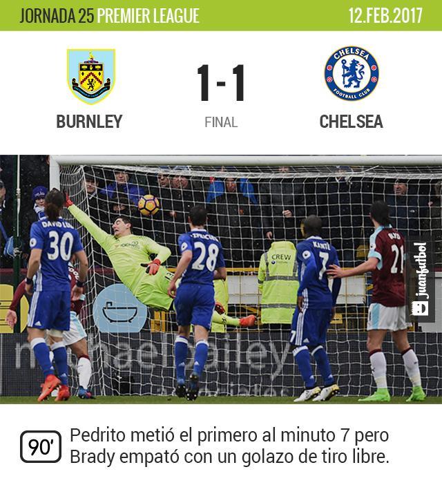 Chelsea empata contra uno de los mejores locales en lo que va de la Premier