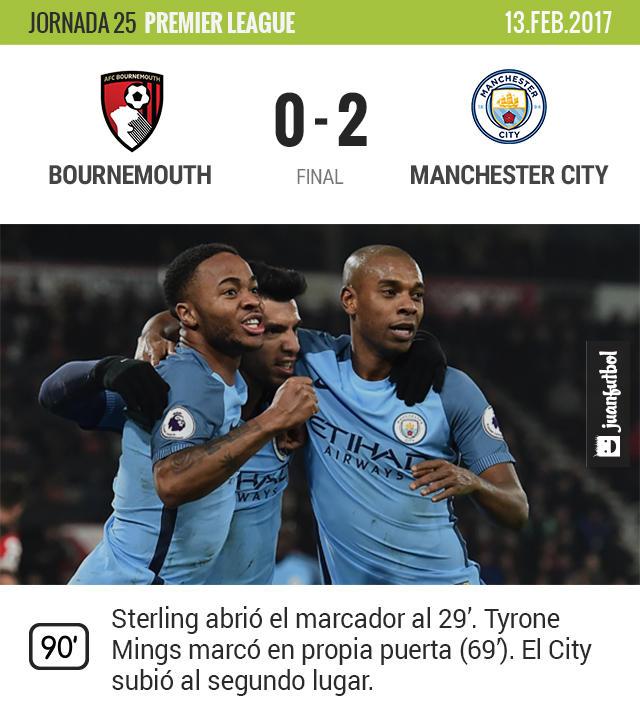 Manchester City sigue peleando por alcanzar al Chelsea