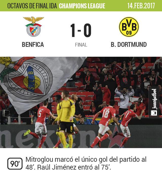 Benfica venció 1-0 al Borussia Dortmund; Jiménez tuvo minutos