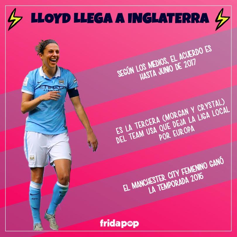 Carli Lloyd llega al Manchester City.