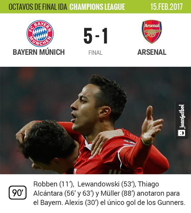 Thiago anotó dos goles