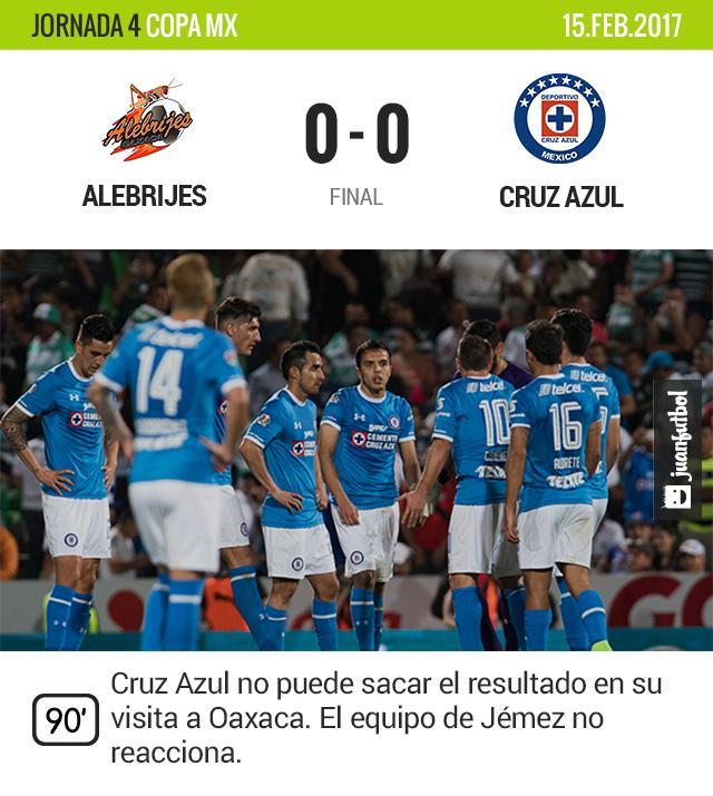 Cruz Azul empata con Alebrijes
