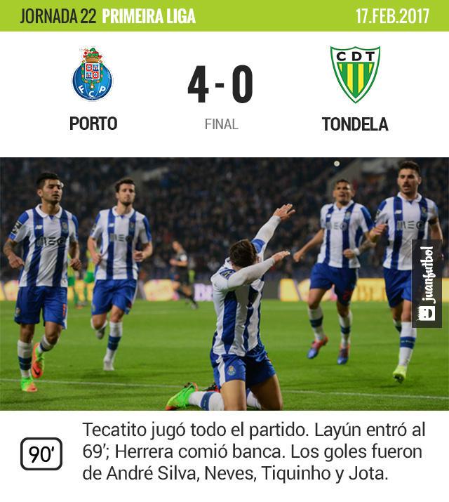 Porto venció 4-0 al Tondela; Tecatito y Layún tuvieron minutos