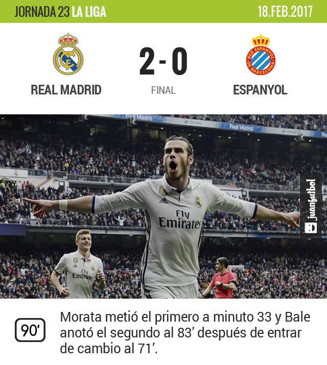 El Madrid no golea pero gana sin problema