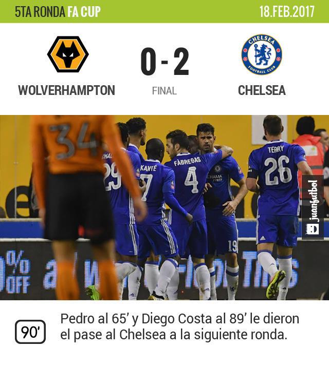 Chelsea gana de visita en la FA Cup y se mete a cuartos.