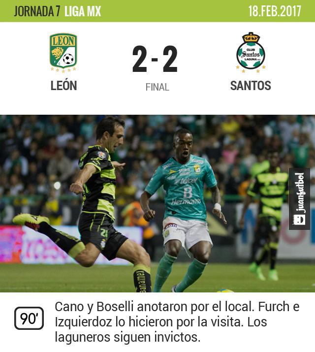 Santos y León empataron en un buen partido