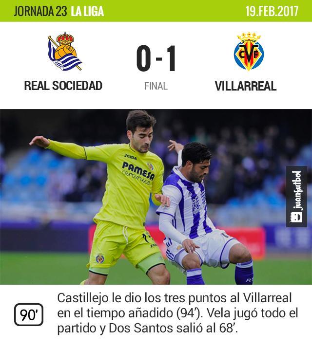 Villarreal se llevo el partido frente a la Real Sociedad.