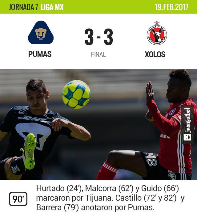 Pumas empató el partido en 10 minutos.