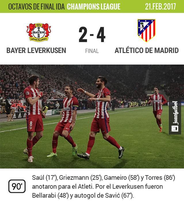 Golea el Atlético de Madrid al Leverkusen