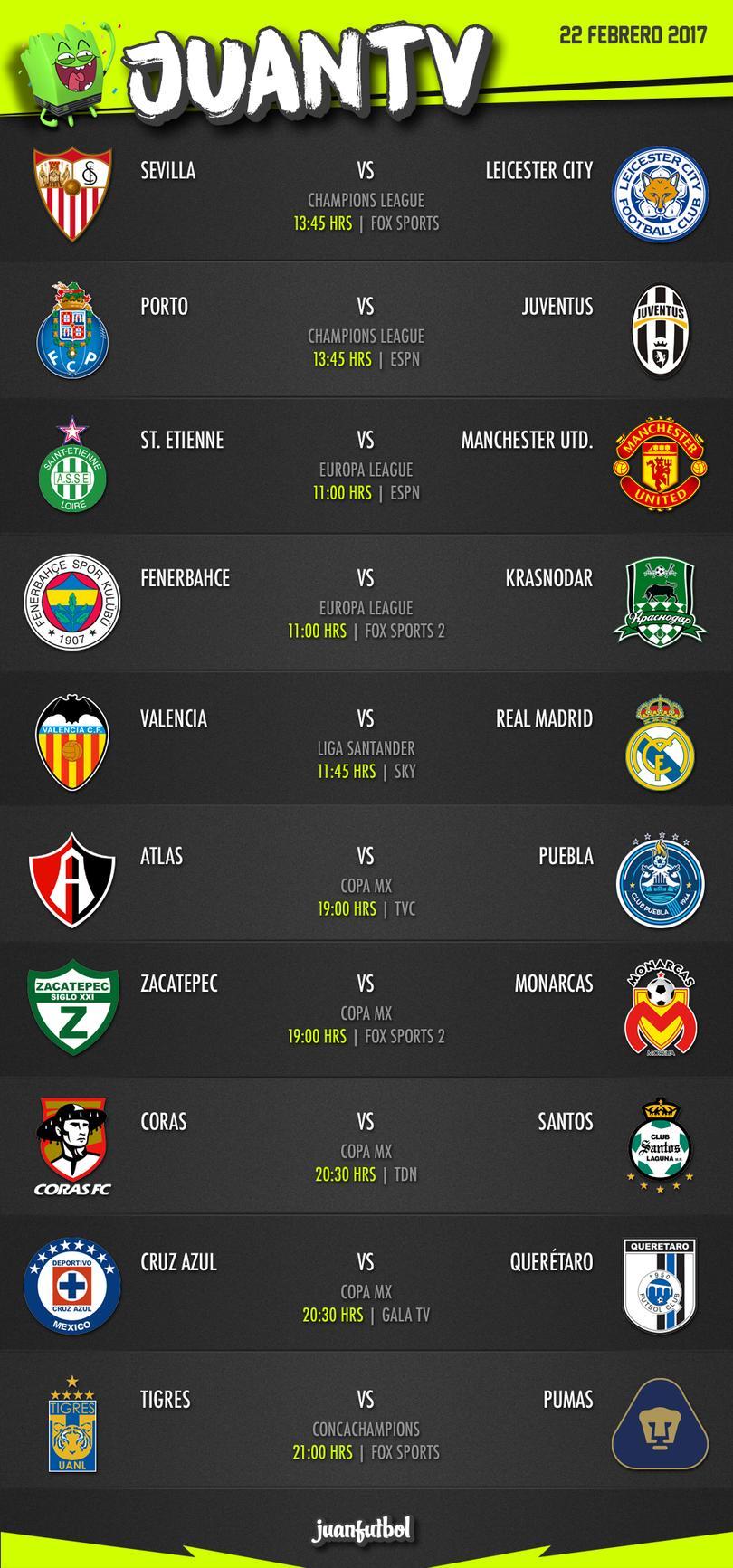 Los mejores partidos del 22 de febrero del 2017.