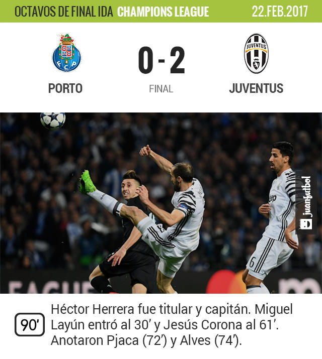 Porto está casi eliminado tras caer 2-0 con la Juve