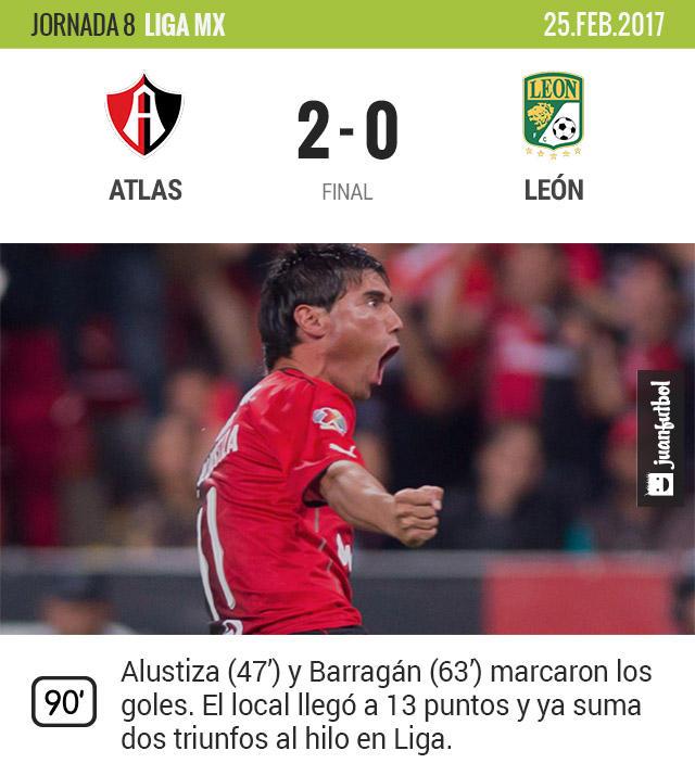 Atlas le pegó al León y Torrente no ve la suya