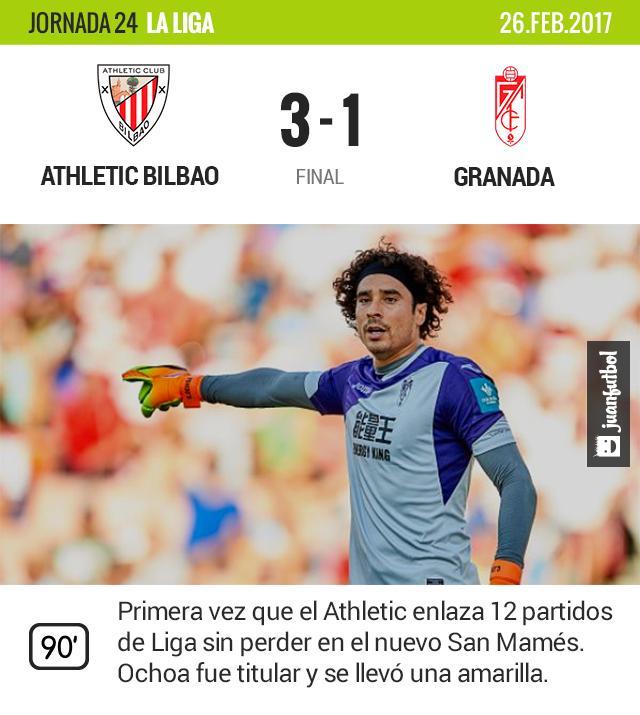El Granada de Ochoa no logra sacar la victoria frente al Athletic.