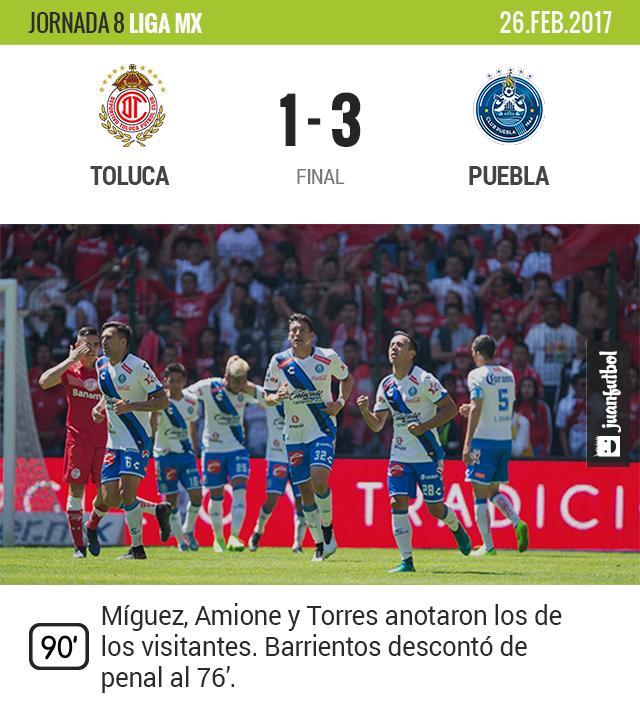 Toluca pierde de local y el Puebla se aleja del descenso