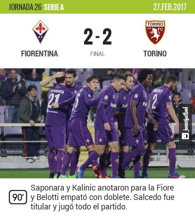 Salcedo vuelve a ser titular y la Fiore empata con el Torino
