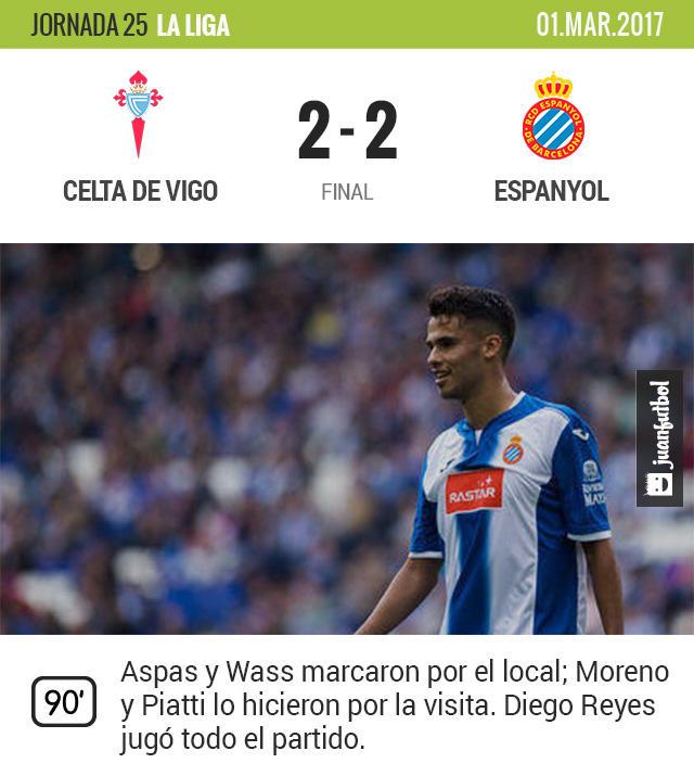 Diego Reyes sigue siendo indiscutible con el Espanyol