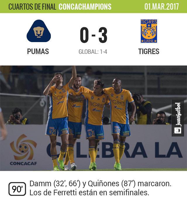 Tigres venció 3-0 a Pumas en Ciudad Universitaria