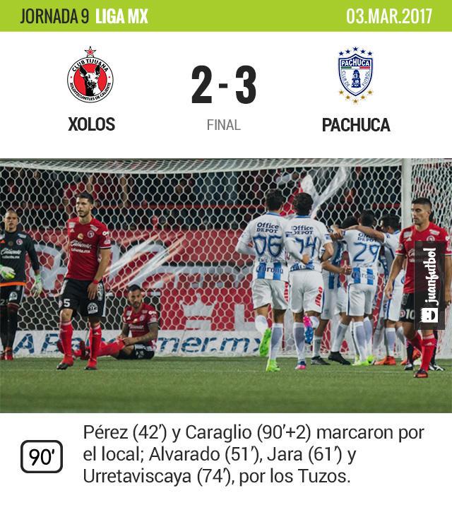 Pachuca tiró de su nube a Tijuana y es nuevo líder momentáneo de la Liga MX