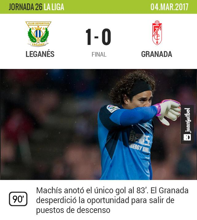 Granada pierde