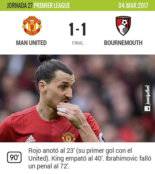 Manchester United empata