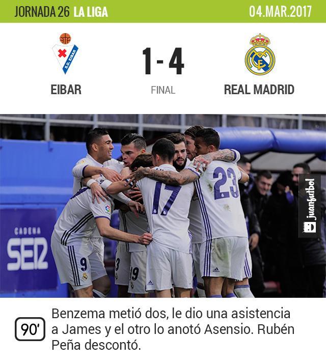 El Madrid golea sin CR7, Bale y Morata