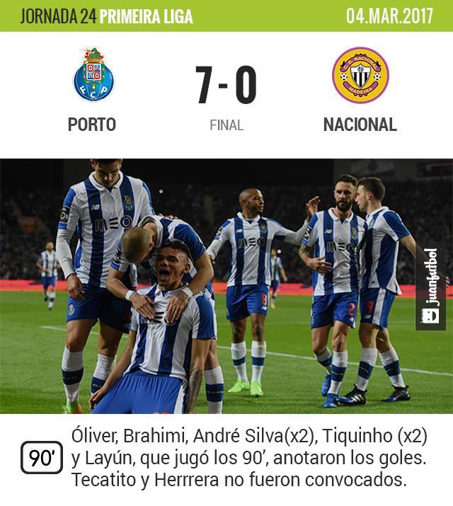 Goleada del Porto con todo y Layún