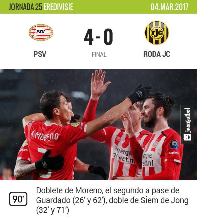 PSV gana con doblete de Moreno