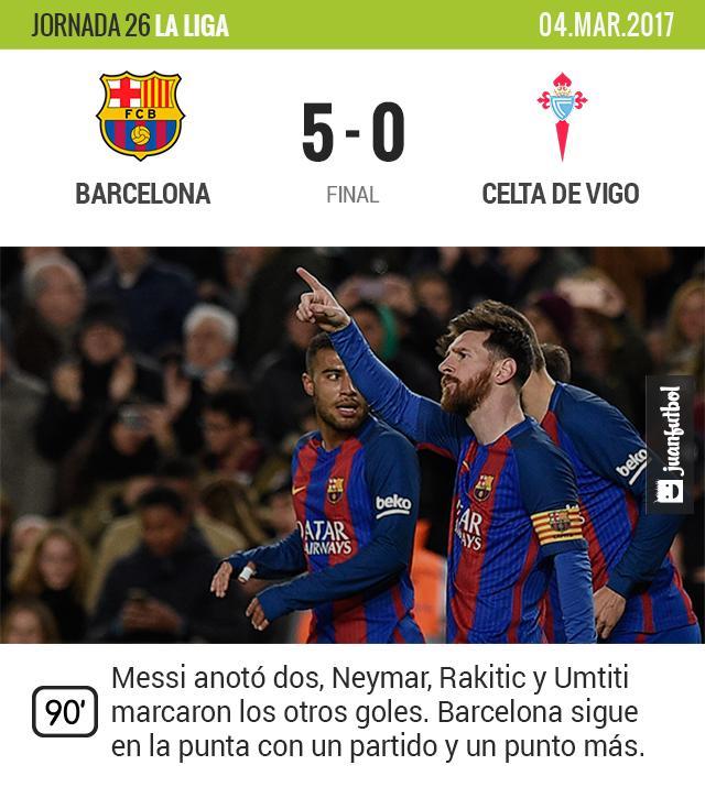 Barcelona golea al Celta y se mantiene en la punta de La Liga