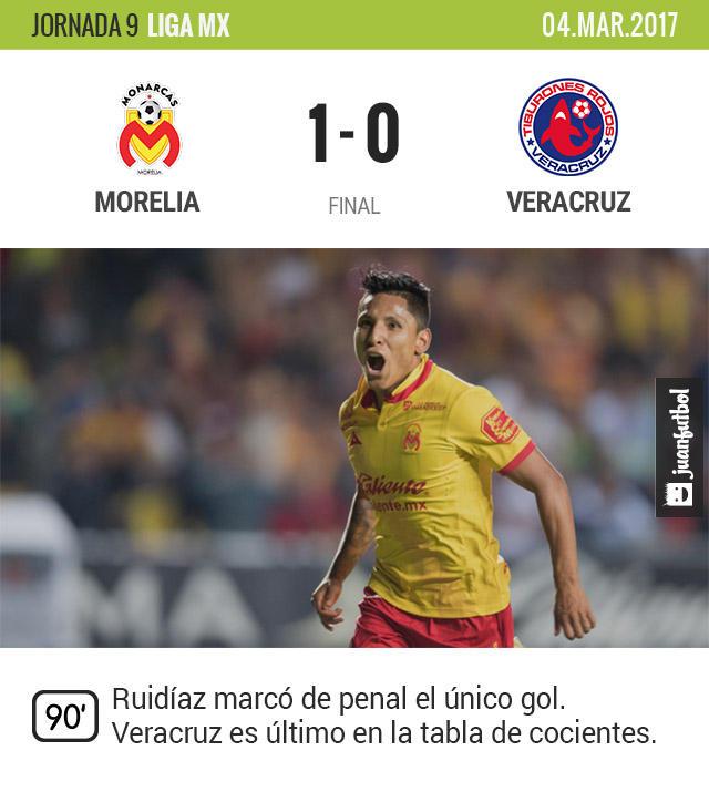 Morelia ya supera a Veracruz en la lucha por el no descenso