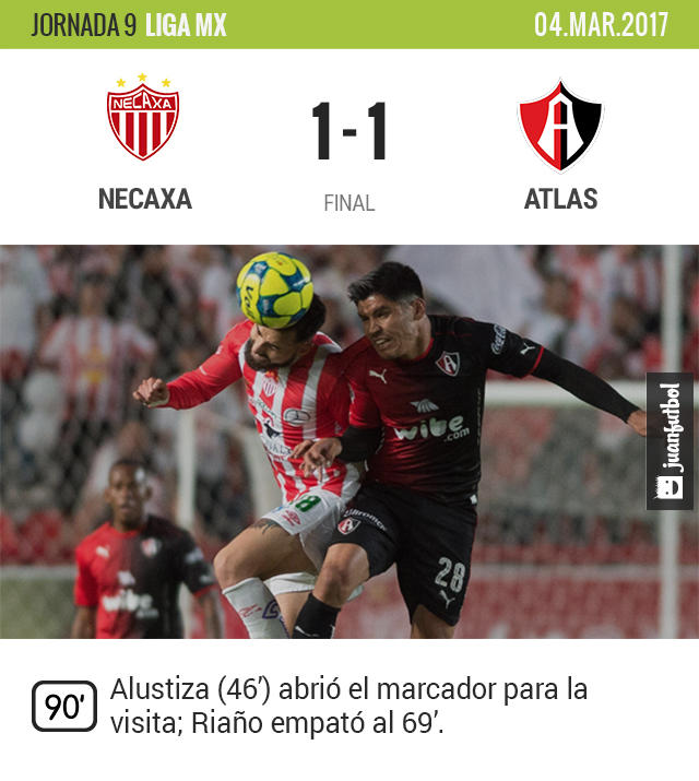 Atlas y Necaxa empataron en Aguascalientes