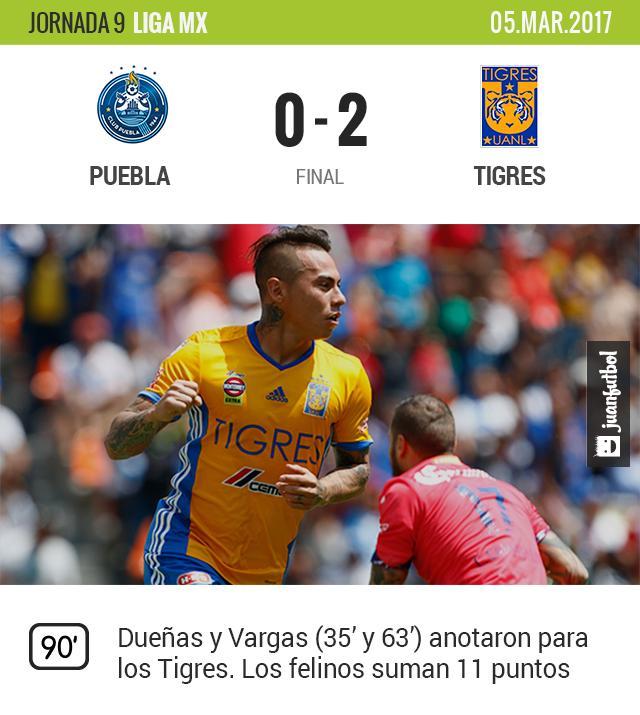 Tigres gana a Puebla