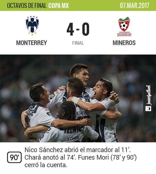Monterrey aplastó a Mineros y avanzó en la Copa MX