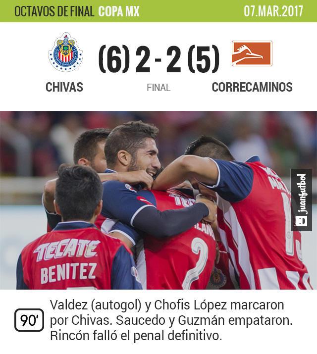 Guadalajara está en cuartos de final