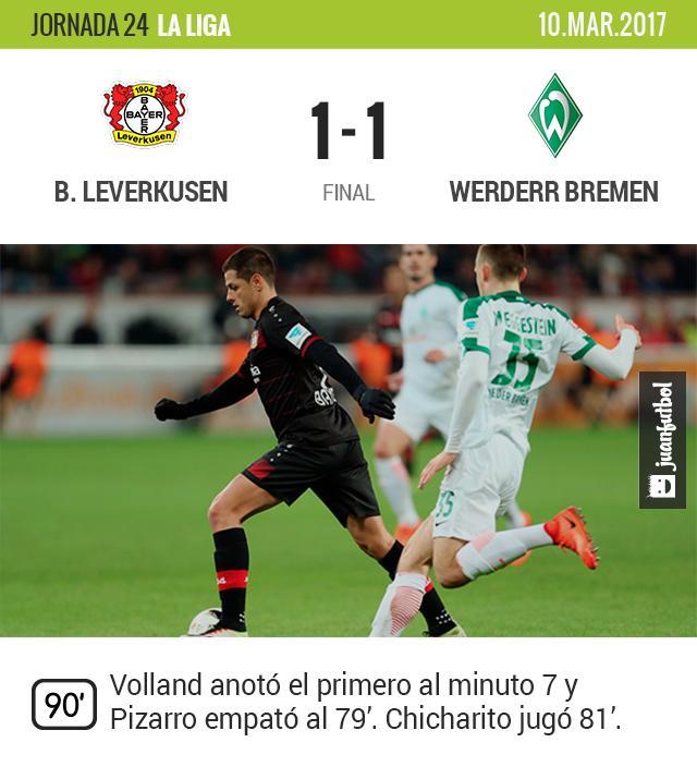 Chicha no pudo contra el Werder Bremen