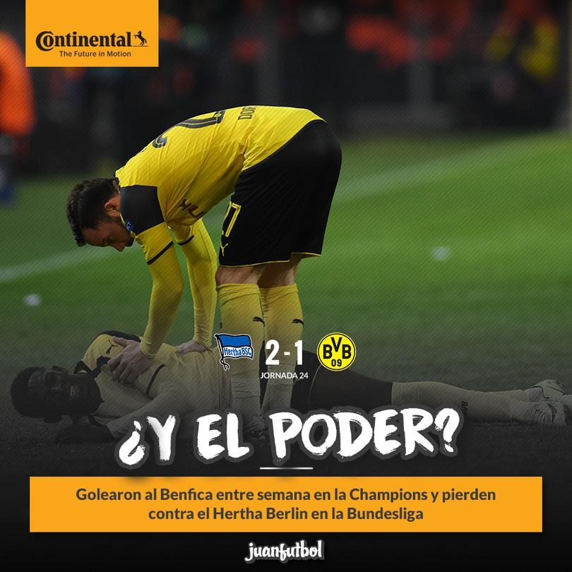 El Dortmund no pudo contra el Hertha en la Bundesliga