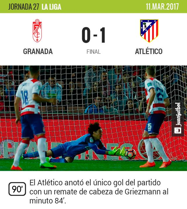 El Granada pierde con gol en los últimos minutos