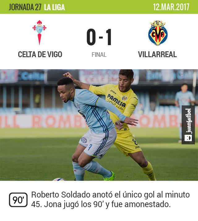 Jona y el Villarreal siguen peleando por Europa